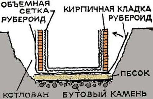 vanna-iz-kirpicha-i-plitki_7