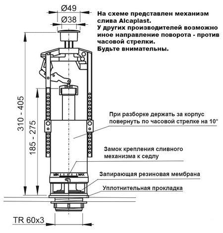 slivnaya-armatura-bachka-
