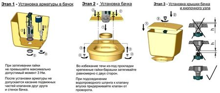 slivnaya-armatura-bachka-unitaza_8