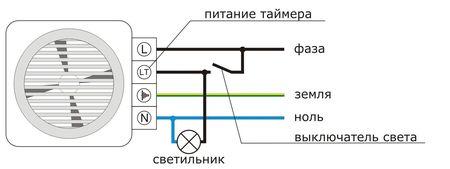vytyazhnoj-ventilyator-vannoj_6