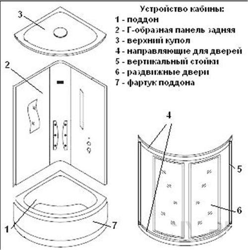 kak-sobrat-dushevuyu-kabinu_5