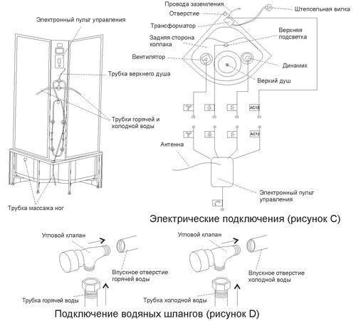 montazh-dushevoj-kabiny_1
