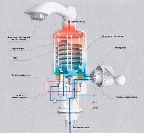 Устройство электросмесителя