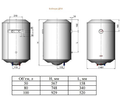 Параметры водонагревателей